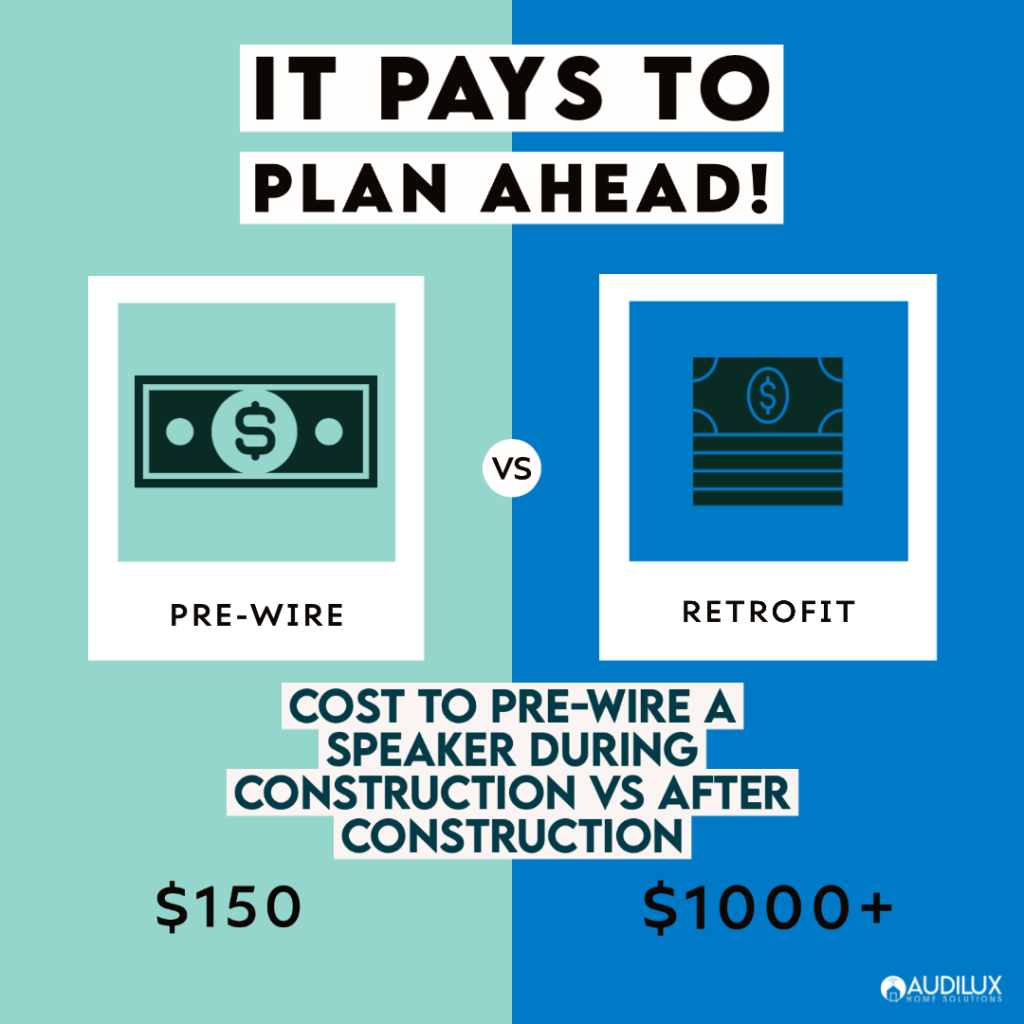 It pays to plan ahead. The cost to pre-wire a speaker during construction is much more affordable.
